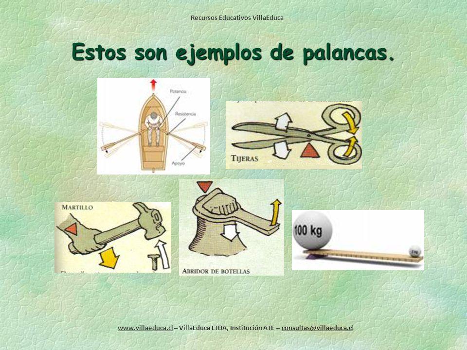Recursos Educativos VillaEduca www.villaeduca.cl – VillaEduca LTDA, Institución ATE – consultas@villaeduca.cl A la fuerza aplicada se le llama potenci