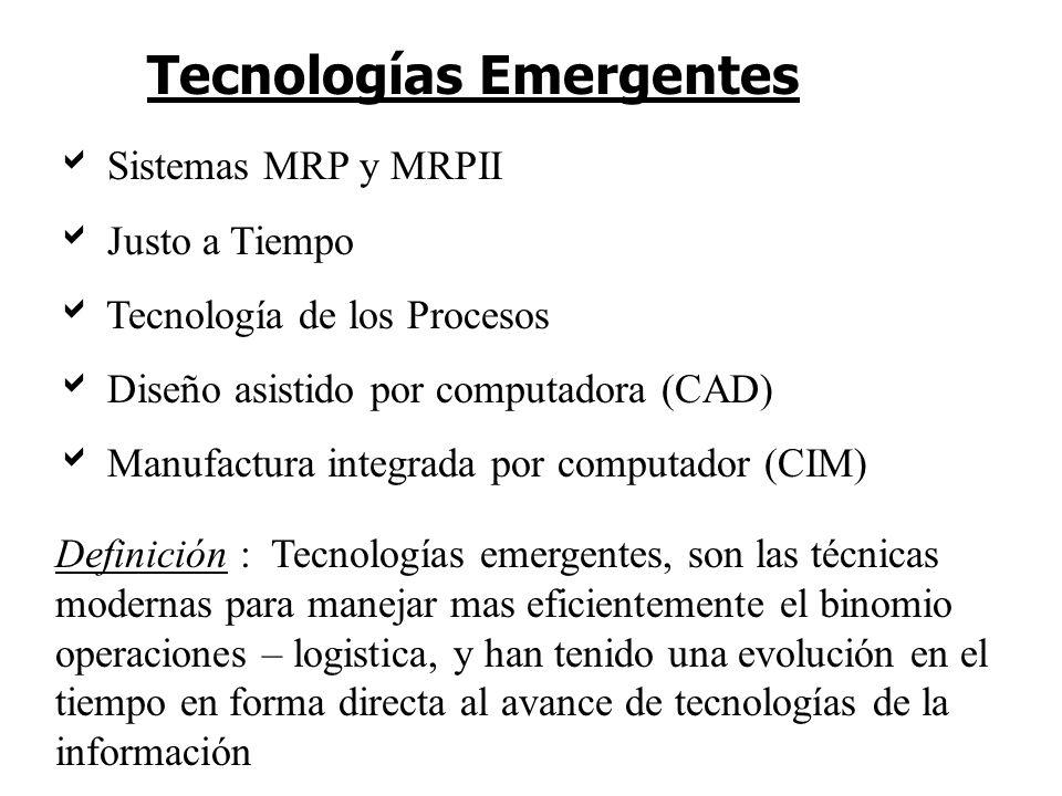 Tecnologías Emergentes Sistemas MRP y MRPII Justo a Tiempo Tecnología de los Procesos Diseño asistido por computadora (CAD) Manufactura integrada por