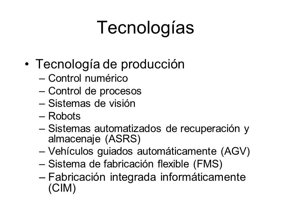 Tecnologías Tecnología de producción –Control numérico –Control de procesos –Sistemas de visión –Robots –Sistemas automatizados de recuperación y alma