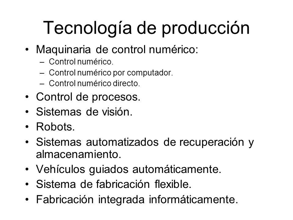 Tecnología de producción Maquinaria de control numérico: –Control numérico. –Control numérico por computador. –Control numérico directo. Control de pr