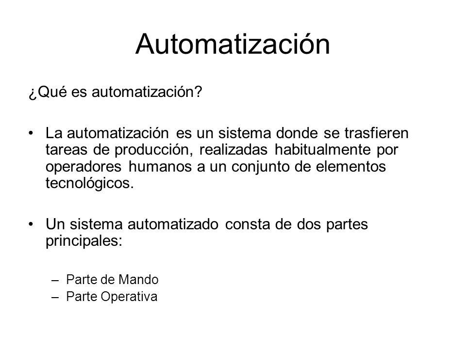 Automatización ¿Qué es automatización? La automatización es un sistema donde se trasfieren tareas de producción, realizadas habitualmente por operador