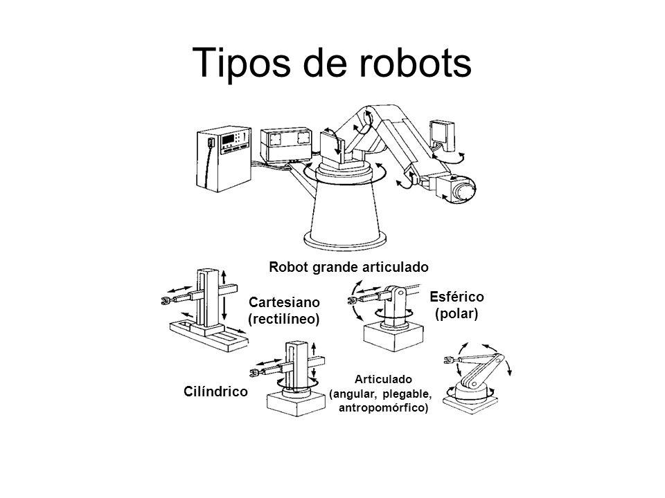 Tipos de robots Robot grande articulado Cartesiano (rectilíneo) Esférico (polar) Cilíndrico Articulado (angular, plegable, antropomórfico)