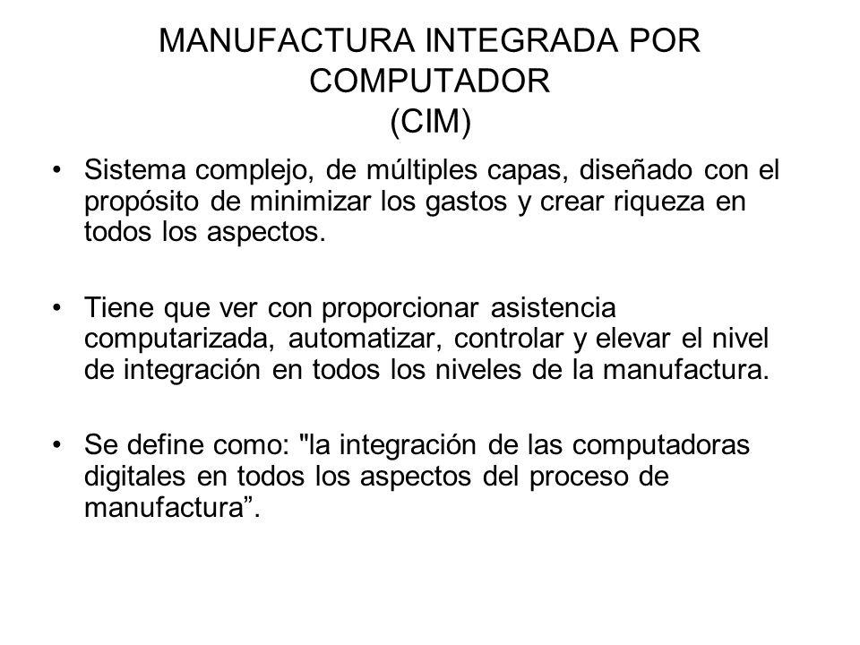 MANUFACTURA INTEGRADA POR COMPUTADOR (CIM) Sistema complejo, de múltiples capas, diseñado con el propósito de minimizar los gastos y crear riqueza en