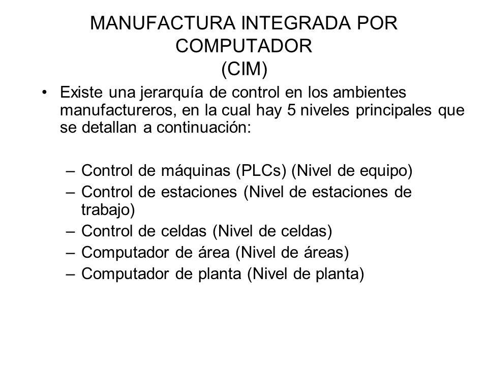 Existe una jerarquía de control en los ambientes manufactureros, en la cual hay 5 niveles principales que se detallan a continuación: –Control de máqu