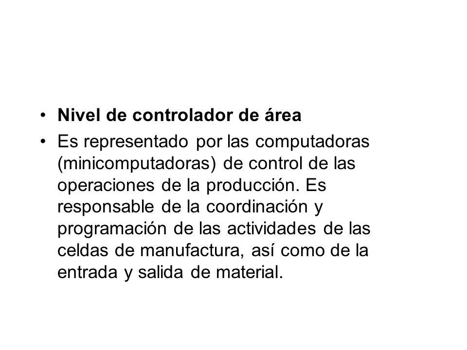 Nivel de controlador de área Es representado por las computadoras (minicomputadoras) de control de las operaciones de la producción. Es responsable de