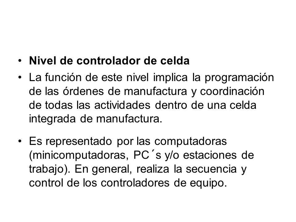 Nivel de controlador de celda La función de este nivel implica la programación de las órdenes de manufactura y coordinación de todas las actividades d