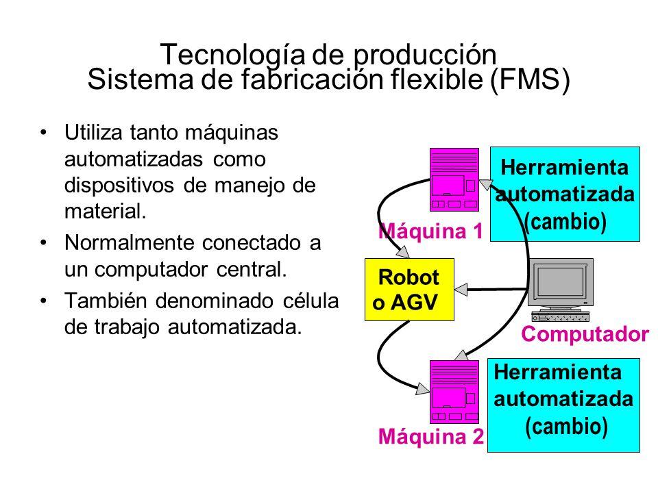 Utiliza tanto máquinas automatizadas como dispositivos de manejo de material. Normalmente conectado a un computador central. También denominado célula