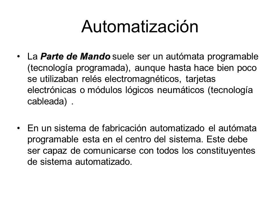 Automatización Parte de MandoLa Parte de Mando suele ser un autómata programable (tecnología programada), aunque hasta hace bien poco se utilizaban re