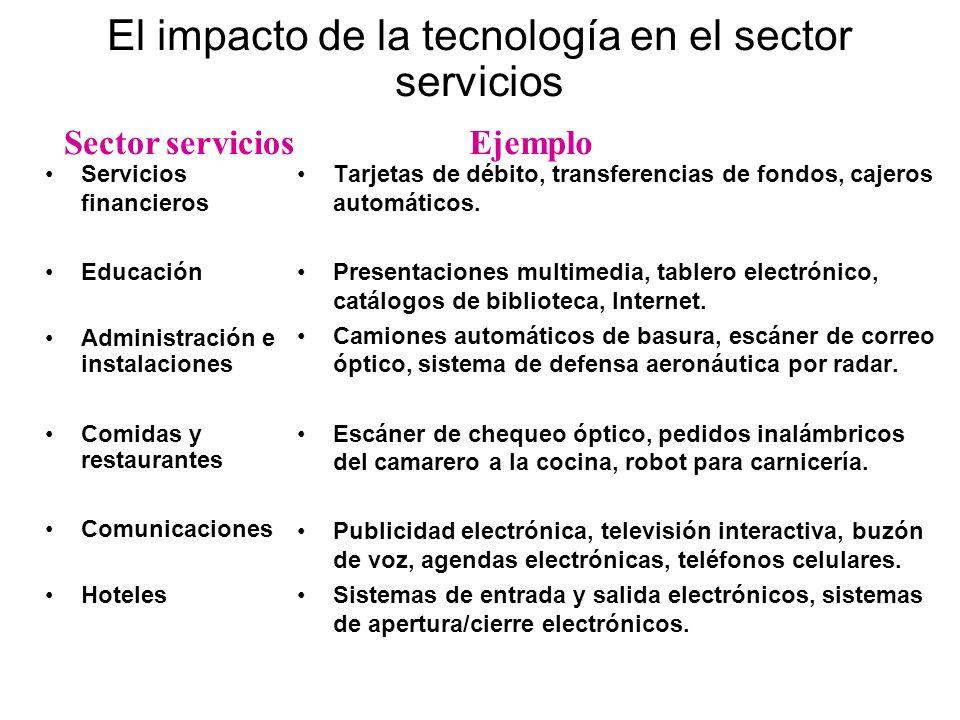 El impacto de la tecnología en el sector servicios Sector serviciosEjemplo Servicios financieros Educación Administración e instalaciones Comidas y re