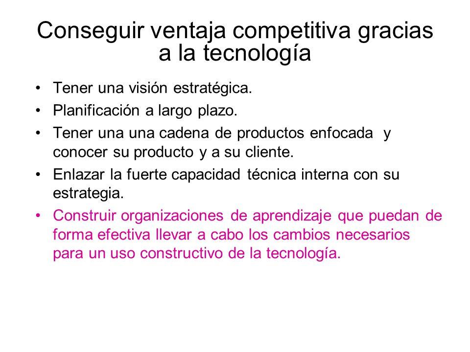 Conseguir ventaja competitiva gracias a la tecnología Tener una visión estratégica. Planificación a largo plazo. Tener una una cadena de productos enf