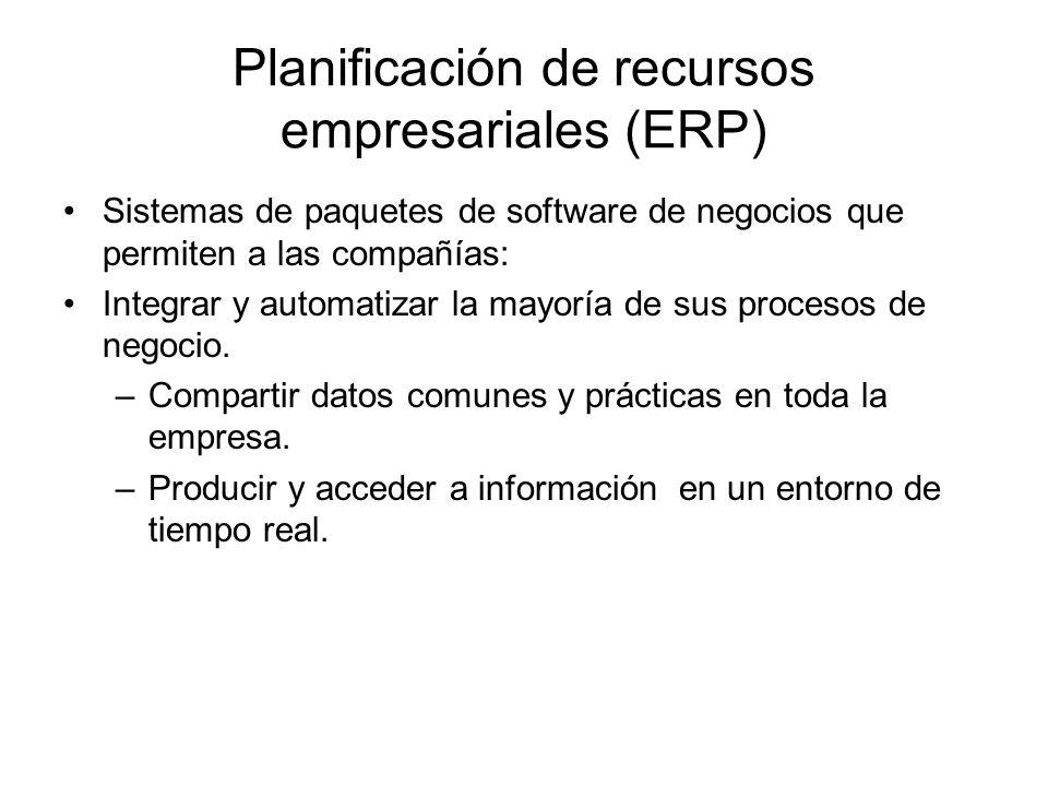 Planificación de recursos empresariales (ERP) Sistemas de paquetes de software de negocios que permiten a las compañías: Integrar y automatizar la may