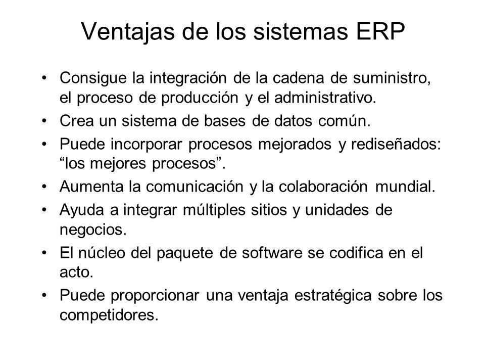 Ventajas de los sistemas ERP Consigue la integración de la cadena de suministro, el proceso de producción y el administrativo. Crea un sistema de base