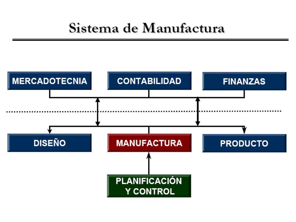 Tecnologías Tecnología de producción –Control numérico –Control de procesos –Sistemas de visión –Robots –Sistemas automatizados de recuperación y almacenaje (ASRS) –Vehículos guiados automáticamente (AGV) –Sistema de fabricación flexible (FMS) –Fabricación integrada informáticamente (CIM)