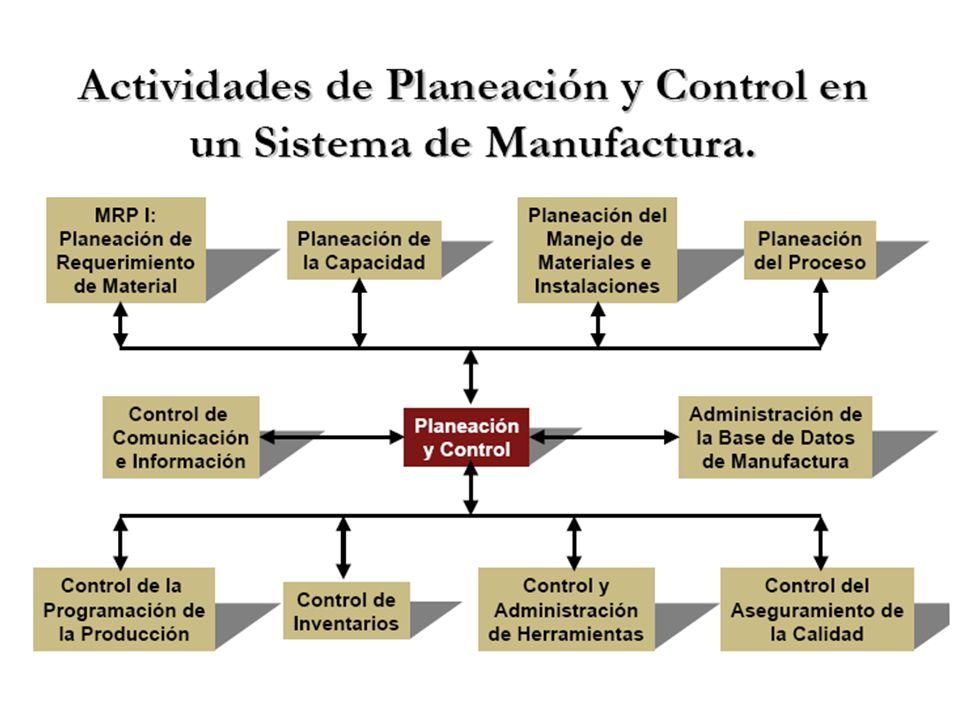 Nivel de controlador de celda La función de este nivel implica la programación de las órdenes de manufactura y coordinación de todas las actividades dentro de una celda integrada de manufactura.