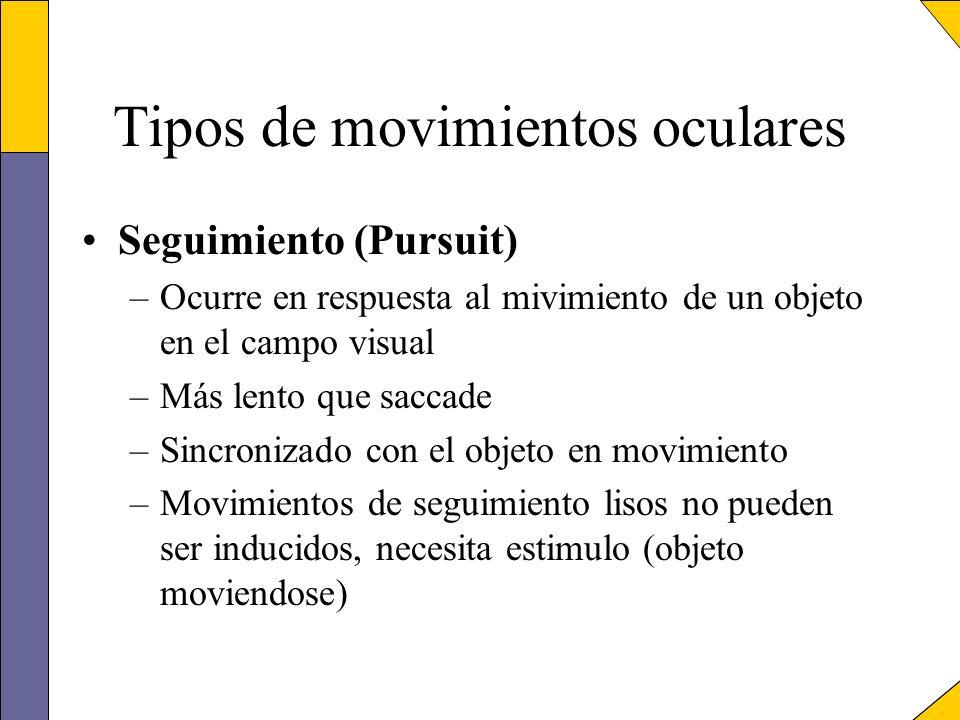 Tipos de movimientos oculares Seguimiento (Pursuit) –Ocurre en respuesta al mivimiento de un objeto en el campo visual –Más lento que saccade –Sincron
