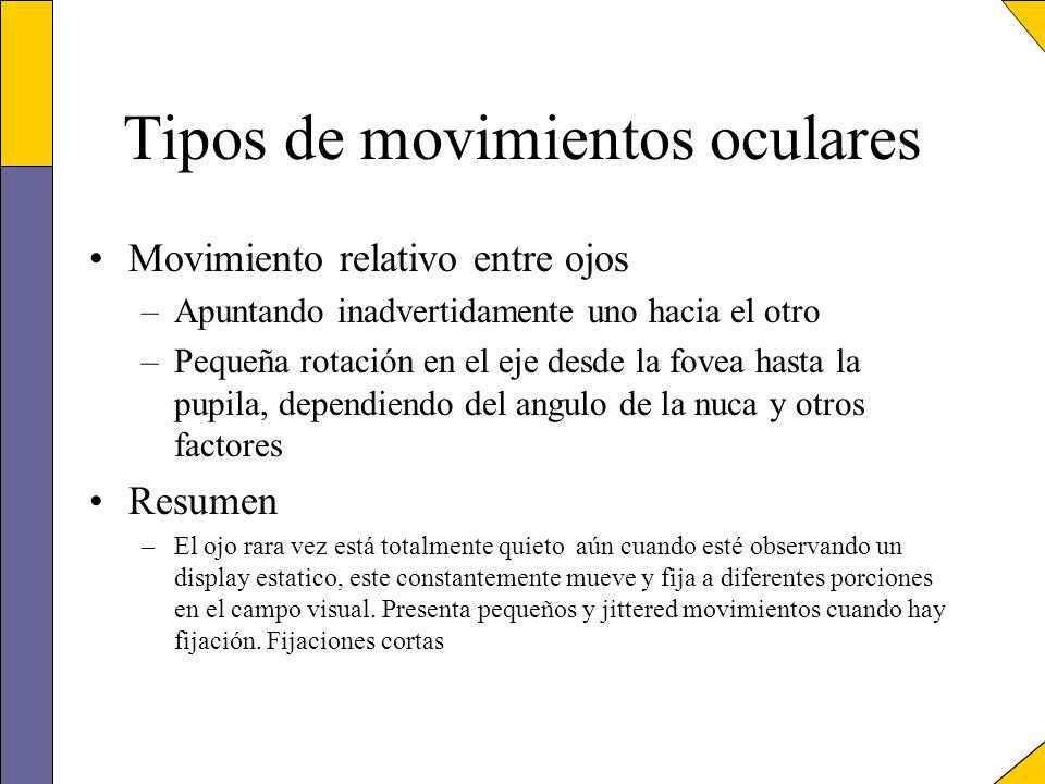 Tipos de movimientos oculares Movimiento relativo entre ojos –Apuntando inadvertidamente uno hacia el otro –Pequeña rotación en el eje desde la fovea