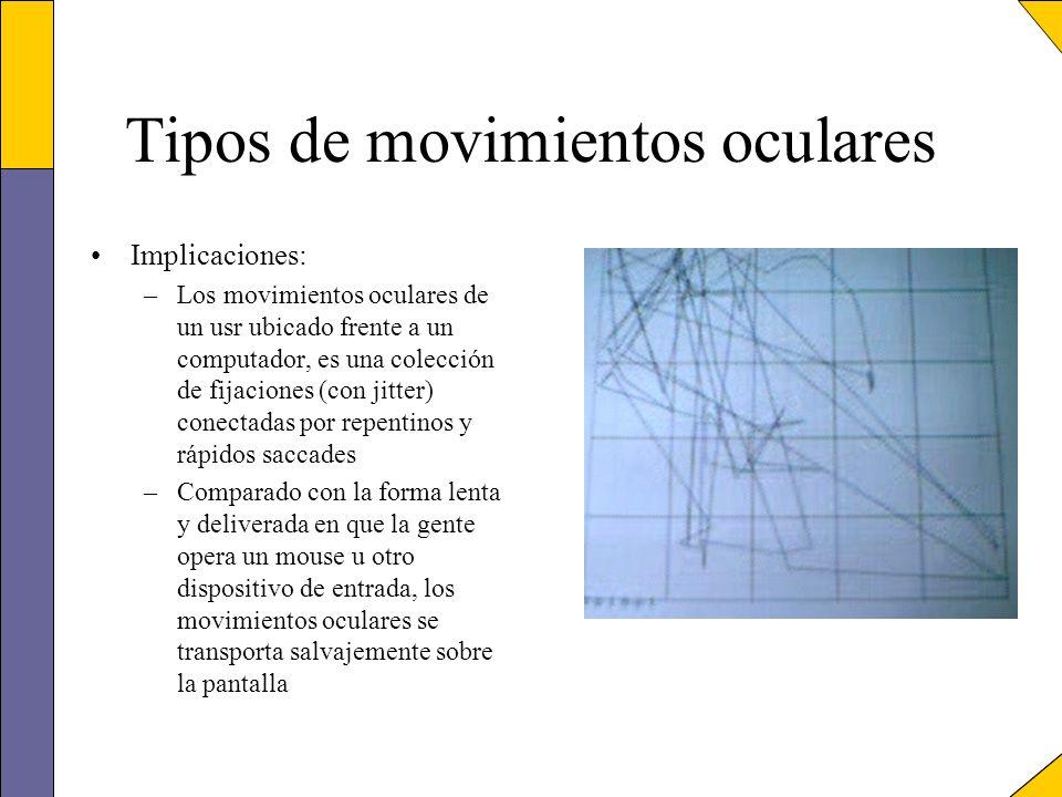 Tipos de movimientos oculares Implicaciones: –Los movimientos oculares de un usr ubicado frente a un computador, es una colección de fijaciones (con j