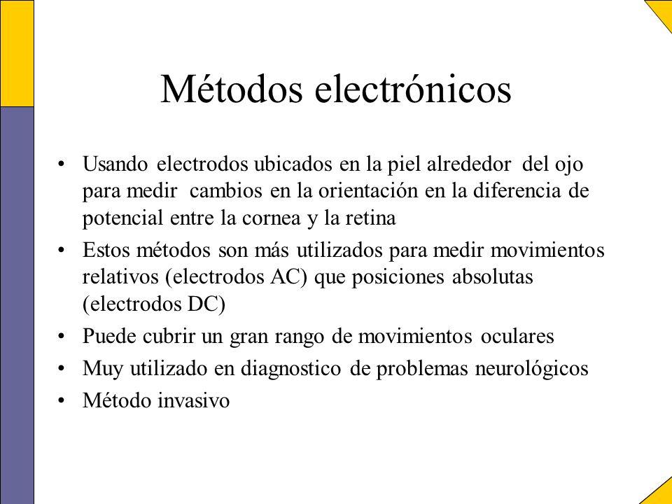 Métodos electrónicos Usando electrodos ubicados en la piel alrededor del ojo para medir cambios en la orientación en la diferencia de potencial entre
