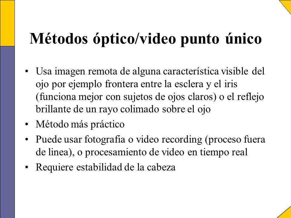 Métodos óptico/video punto único Usa imagen remota de alguna característica visible del ojo por ejemplo frontera entre la esclera y el iris (funciona