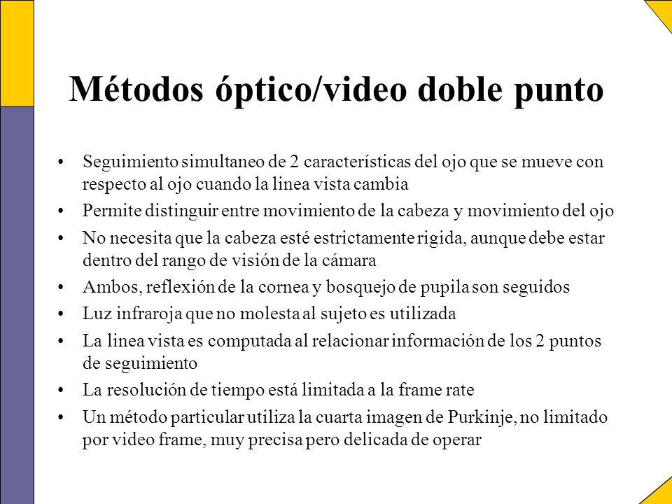 Métodos óptico/video doble punto Seguimiento simultaneo de 2 características del ojo que se mueve con respecto al ojo cuando la linea vista cambia Per