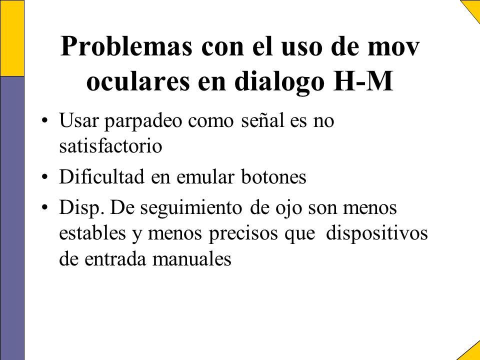 Problemas con el uso de mov oculares en dialogo H-M Usar parpadeo como señal es no satisfactorio Dificultad en emular botones Disp. De seguimiento de
