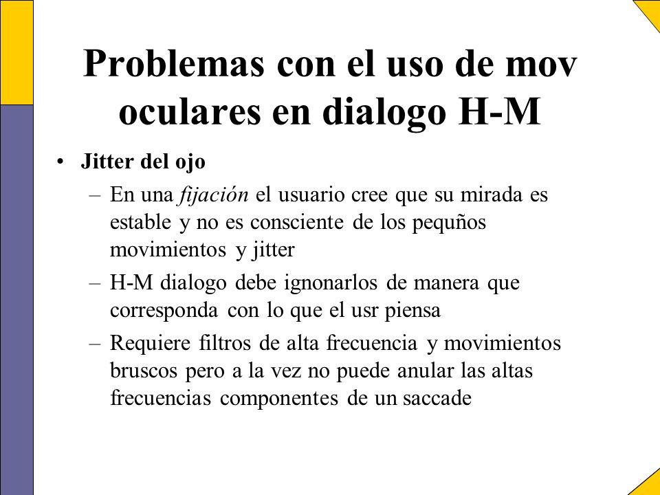 Problemas con el uso de mov oculares en dialogo H-M Jitter del ojo –En una fijación el usuario cree que su mirada es estable y no es consciente de los