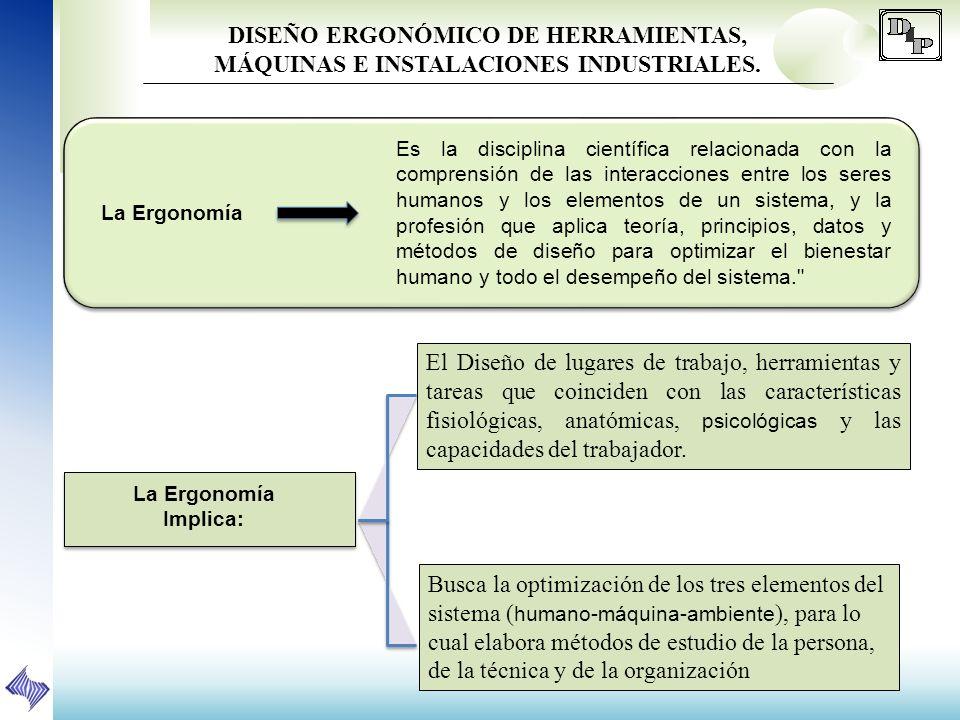 DISEÑO ERGONÓMICO DE HERRAMIENTAS, MÁQUINAS E INSTALACIONES INDUSTRIALES. La Ergonomía Es la disciplina científica relacionada con la comprensión de l