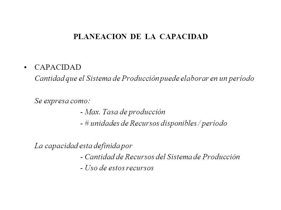 PLANEACION DE LA CAPACIDAD CAPACIDAD Cantidad que el Sistema de Producción puede elaborar en un período Se expresa como: - Max. Tasa de producción - #