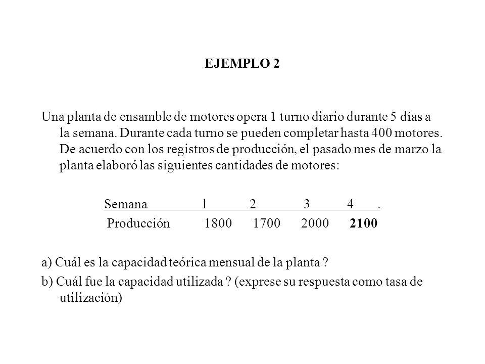 EJEMPLO 2 Una planta de ensamble de motores opera 1 turno diario durante 5 días a la semana. Durante cada turno se pueden completar hasta 400 motores.