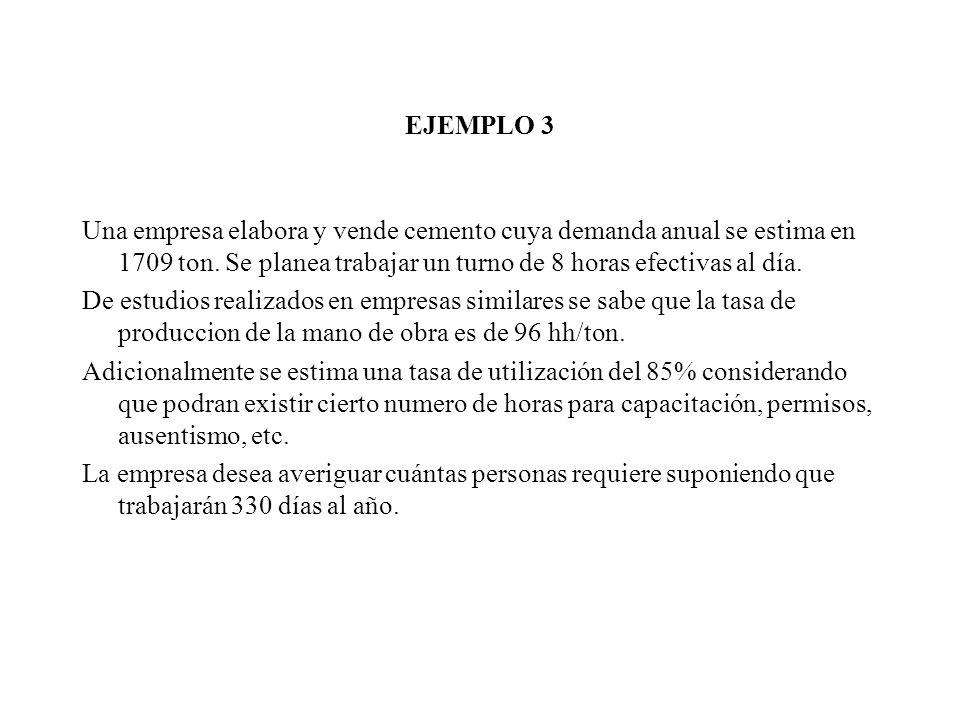 EJEMPLO 3 Una empresa elabora y vende cemento cuya demanda anual se estima en 1709 ton. Se planea trabajar un turno de 8 horas efectivas al día. De es