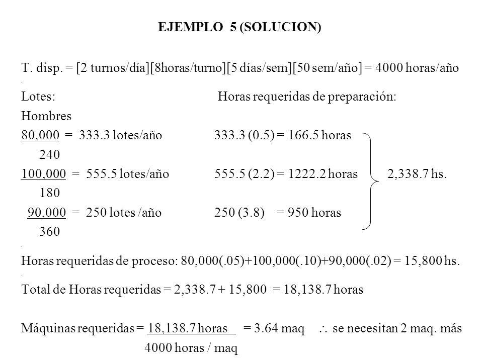 EJEMPLO 5 (SOLUCION) T. disp. = [2 turnos/día][8horas/turno][5 días/sem][50 sem/año] = 4000 horas/año. Lotes: Horas requeridas de preparación: Hombres