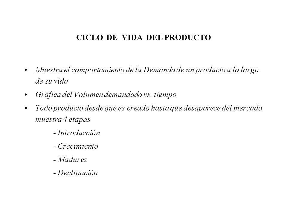 CICLO DE VIDA DEL PRODUCTO Muestra el comportamiento de la Demanda de un producto a lo largo de su vida Gráfica del Volumen demandado vs. tiempo Todo
