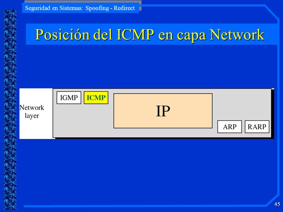 Seguridad en Sistemas: Spoofing - Redirect 45 Posición del ICMP en capa Network