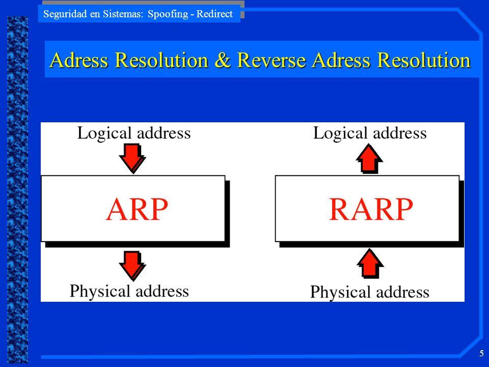 Seguridad en Sistemas: Spoofing - Redirect 46 El ICMP forma un protocolo de capa de red por sí mismo.