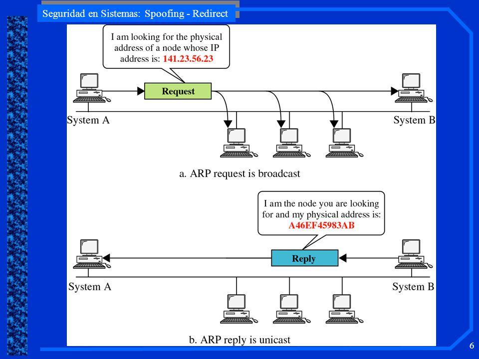 Seguridad en Sistemas: Spoofing - Redirect 27 T1 IP:10.0.0.1 MAC:aa:aa:aa:aa T2 IP:10.0.0.2 MAC:bb:bb:bb:bb Hacker IP:10.0.0.3 MAC:cc:cc:cc:cc switch IPMAC 10.0.0.2cc:cc:cc:cc ARP cache IPMAC 10.0.0.1aa:aa:aa:aa ARP cache La cache de T1 fue envenenada.