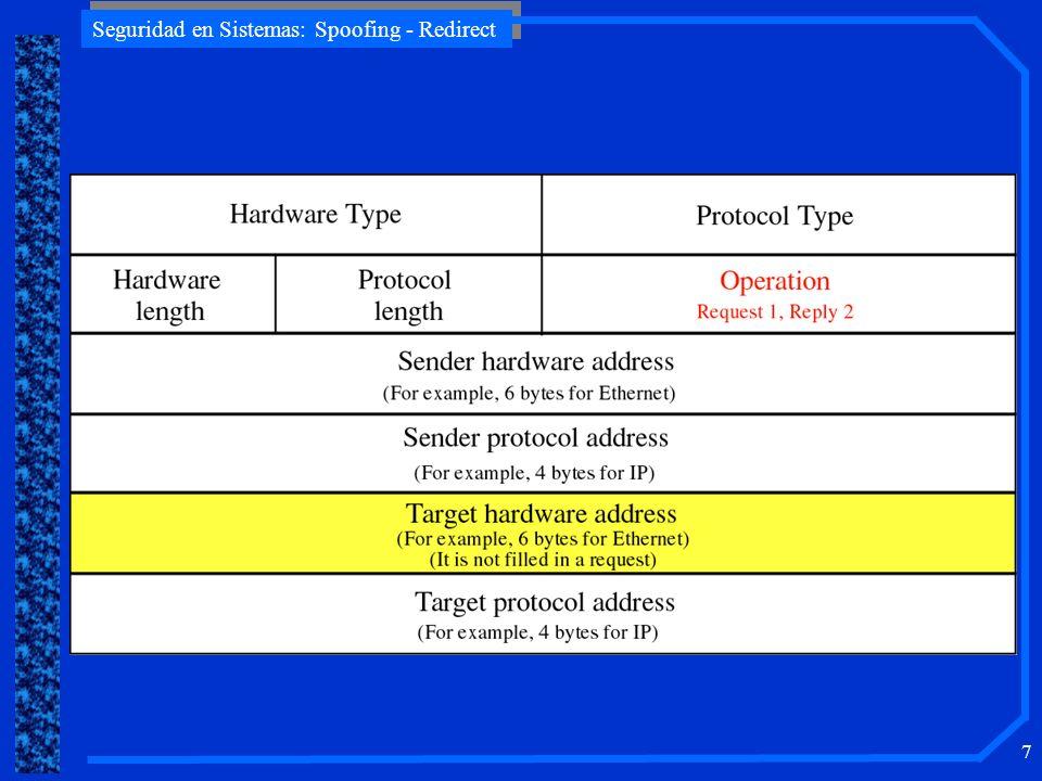 Seguridad en Sistemas: Spoofing - Redirect 38 Arpwatch –Programa UNIX gratis que escucha respuestas ARP en una red.