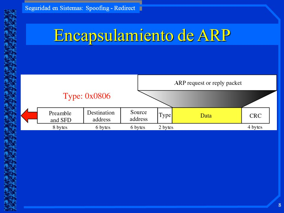 Seguridad en Sistemas: Spoofing - Redirect 59 Sniffing Man-in-the-middle Session hijack DoS –Nameserver –Router Tipos posibles de Ataque