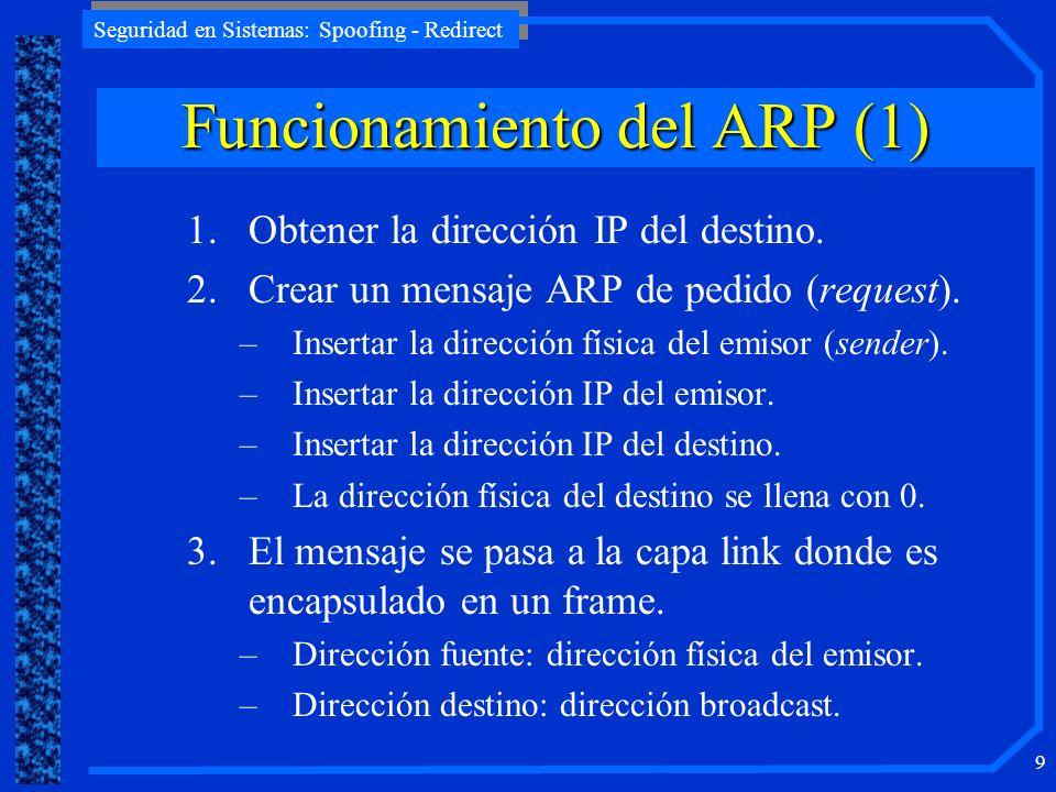 Seguridad en Sistemas: Spoofing - Redirect 9 1.Obtener la dirección IP del destino. 2.Crear un mensaje ARP de pedido (request). –Insertar la dirección