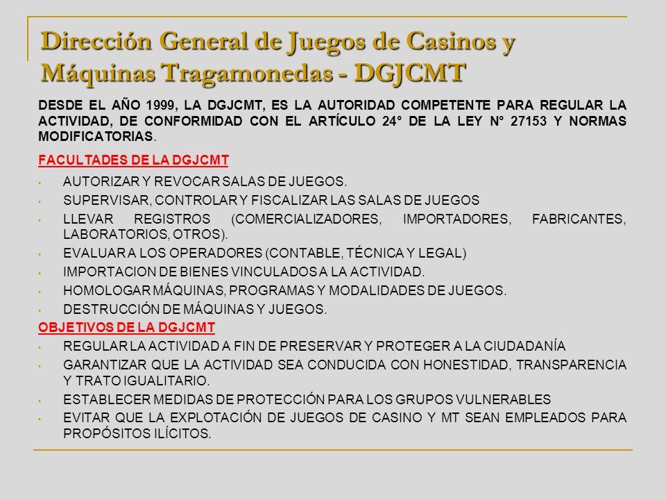Evolución de la Regulación de Juegos de Casino y Máquinas Tragamonedas Ley 27153 Jul.
