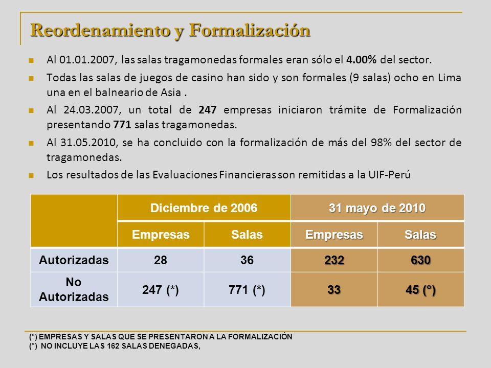 Al 01.01.2007, las salas tragamonedas formales eran sólo el 4.00% del sector. Todas las salas de juegos de casino han sido y son formales (9 salas) oc