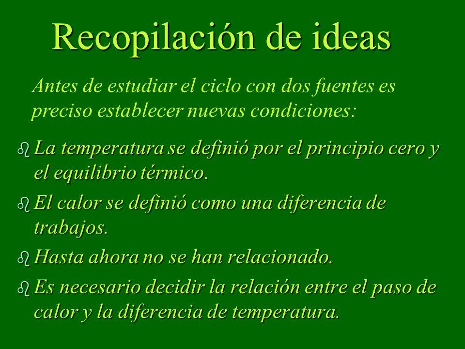 Recopilación de ideas b La temperatura se definió por el principio cero y el equilibrio térmico. b El calor se definió como una diferencia de trabajos