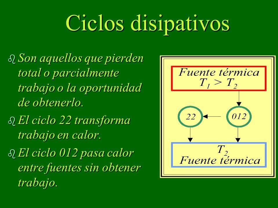 Ciclos disipativos b Son aquellos que pierden total o parcialmente trabajo o la oportunidad de obtenerlo. b El ciclo 22 transforma trabajo en calor. b