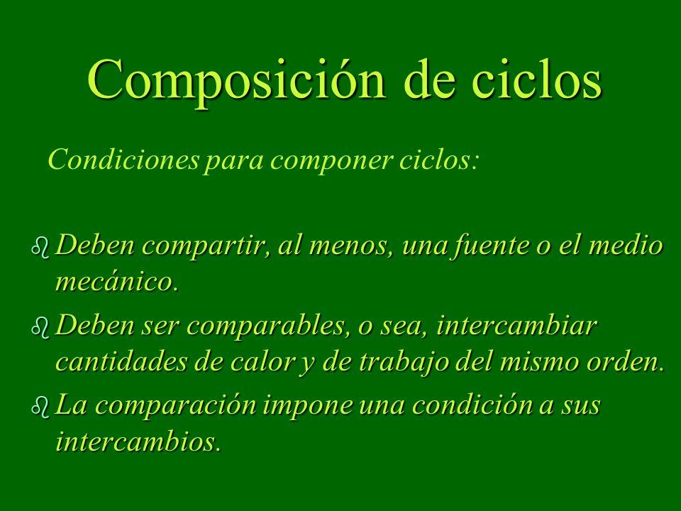 Composición de ciclos b Deben compartir, al menos, una fuente o el medio mecánico. b Deben ser comparables, o sea, intercambiar cantidades de calor y