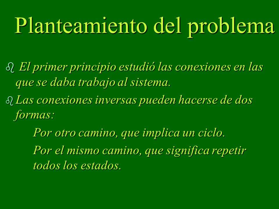 Planteamiento del problema Planteamiento del problema b El primer principio estudió las conexiones en las que se daba trabajo al sistema. b Las conexi