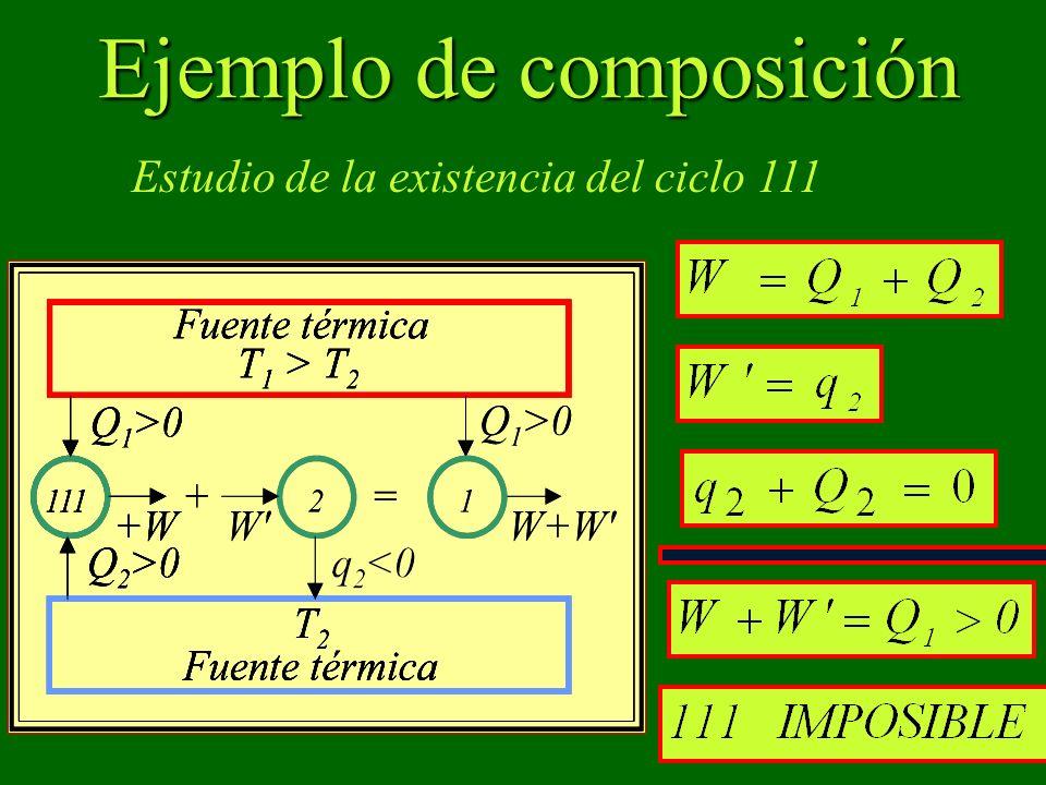 Ejemplo de composición Estudio de la existencia del ciclo 111