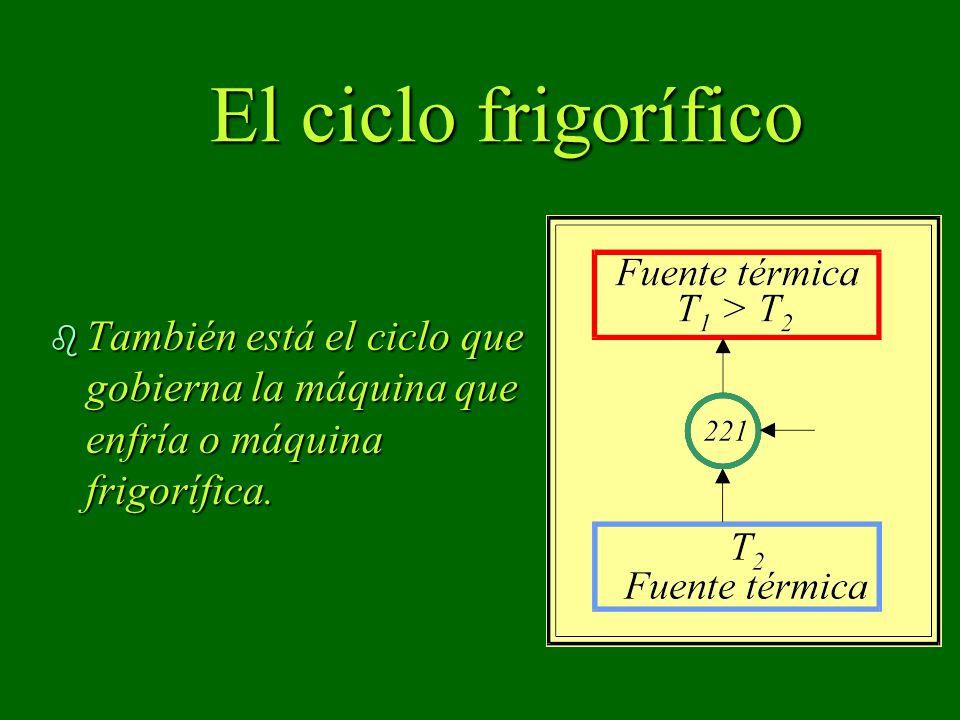 El ciclo frigorífico b También está el ciclo que gobierna la máquina que enfría o máquina frigorífica.