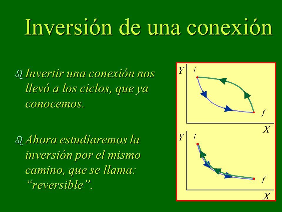 Inversión de una conexión b Invertir una conexión nos llevó a los ciclos, que ya conocemos. b Ahora estudiaremos la inversión por el mismo camino, que