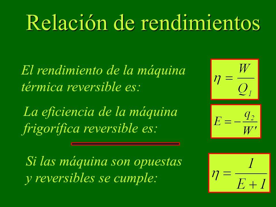 Relación de rendimientos El rendimiento de la máquina térmica reversible es: La eficiencia de la máquina frigorífica reversible es: Si las máquina son opuestas y reversibles se cumple: