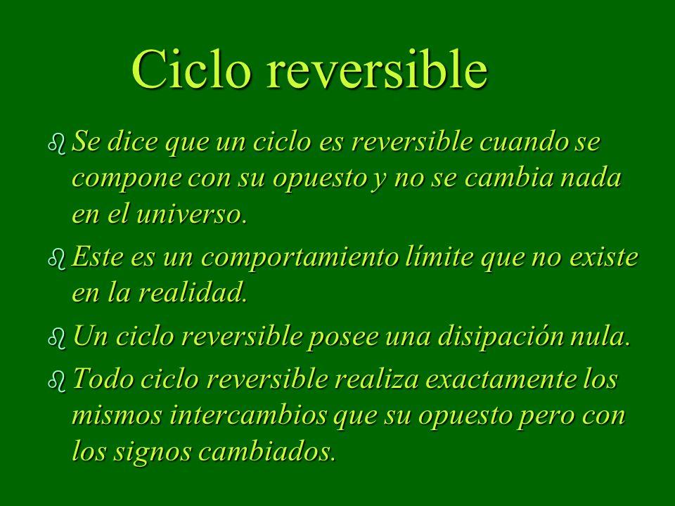 Ciclo reversible b Se dice que un ciclo es reversible cuando se compone con su opuesto y no se cambia nada en el universo. b Este es un comportamiento