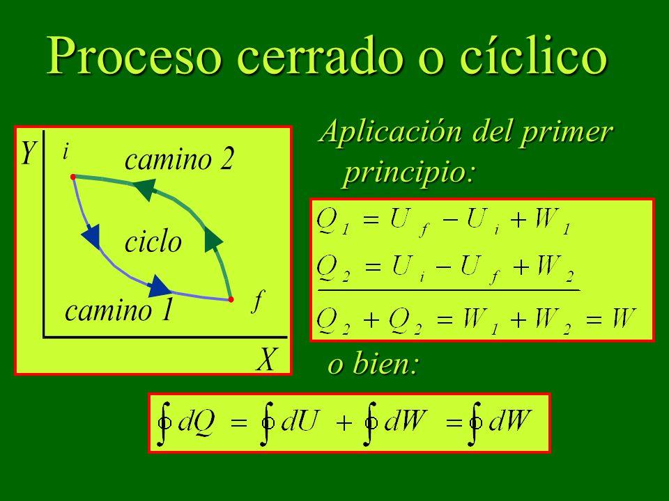 Proceso cerrado o cíclico Aplicación del primer principio: o bien: